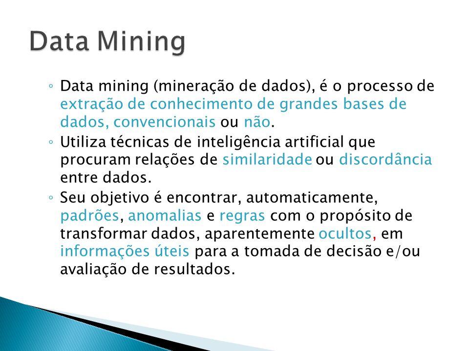 Data mining (mineração de dados), é o processo de extração de conhecimento de grandes bases de dados, convencionais ou não. Utiliza técnicas de inteli
