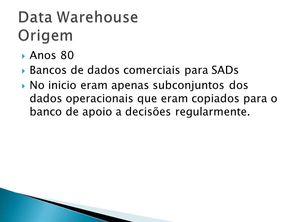 Anos 80 Bancos de dados comerciais para SADs No inicio eram apenas subconjuntos dos dados operacionais que eram copiados para o banco de apoio a decis