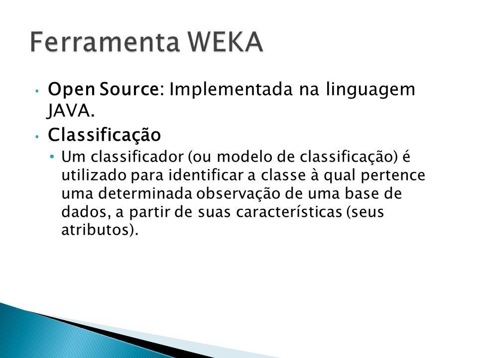 Open Source: Implementada na linguagem JAVA. Classificação Um classificador (ou modelo de classificação) é utilizado para identificar a classe à qual