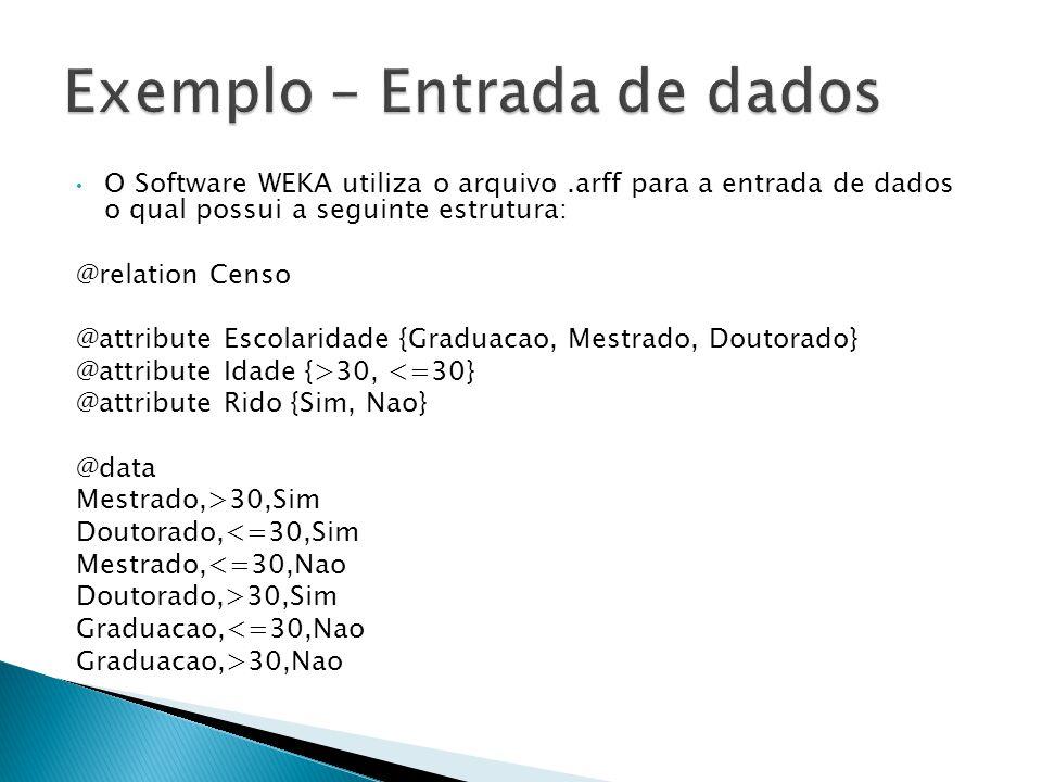 O Software WEKA utiliza o arquivo.arff para a entrada de dados o qual possui a seguinte estrutura: @relation Censo @attribute Escolaridade {Graduacao,