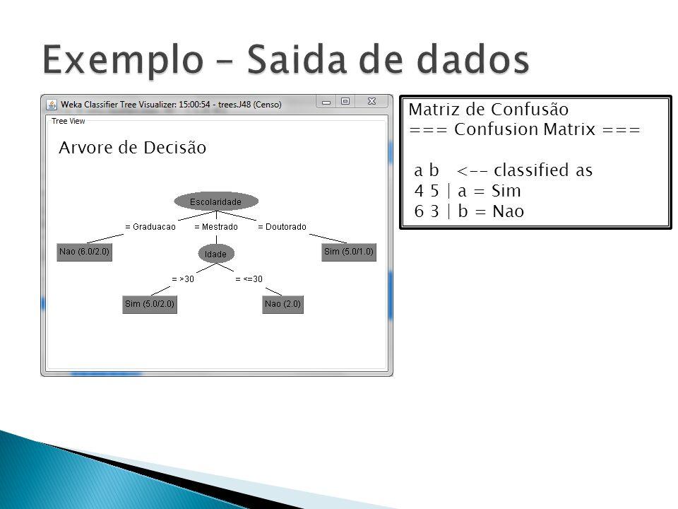 Arvore de Decisão Matriz de Confusão === Confusion Matrix === a b <-- classified as 4 5 | a = Sim 6 3 | b = Nao
