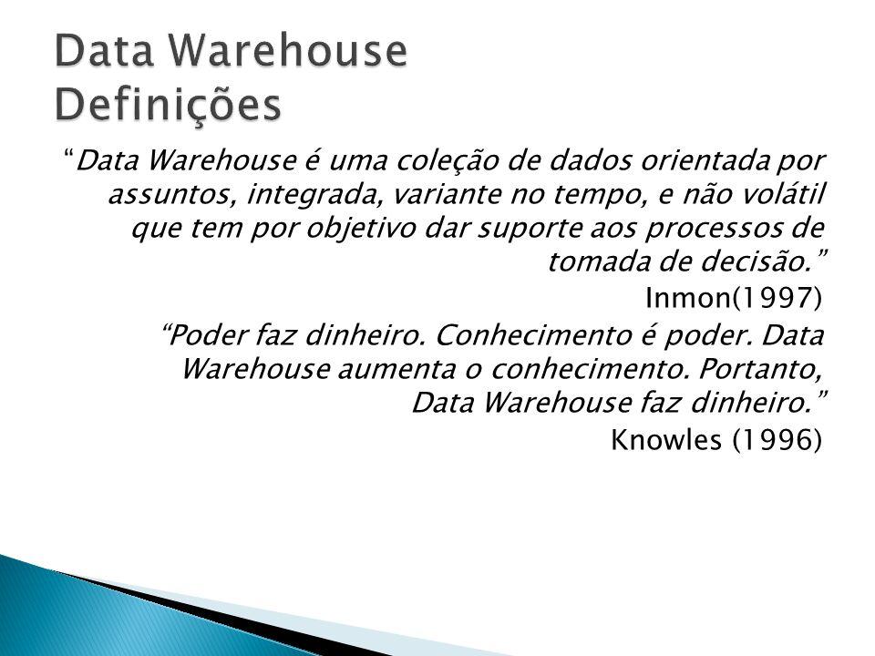 Data Warehouse é uma coleção de dados orientada por assuntos, integrada, variante no tempo, e não volátil que tem por objetivo dar suporte aos process