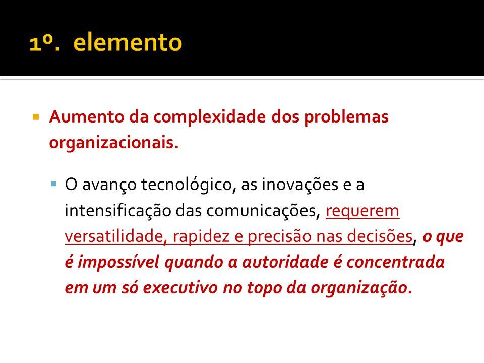Aumento da complexidade dos problemas organizacionais.