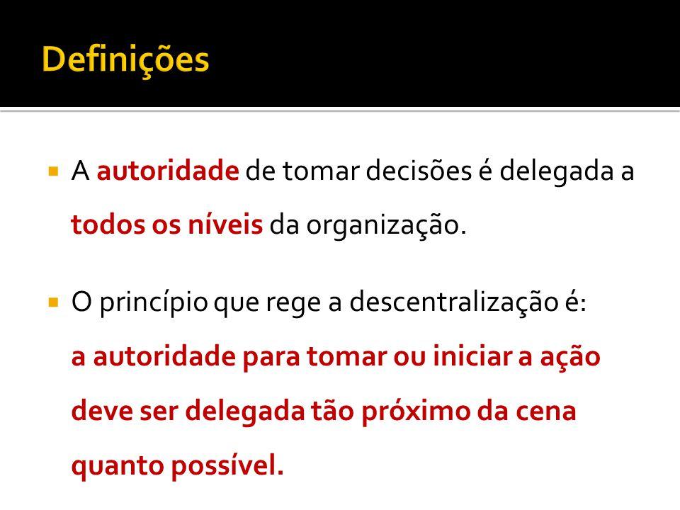 A autoridade de tomar decisões é delegada a todos os níveis da organização.