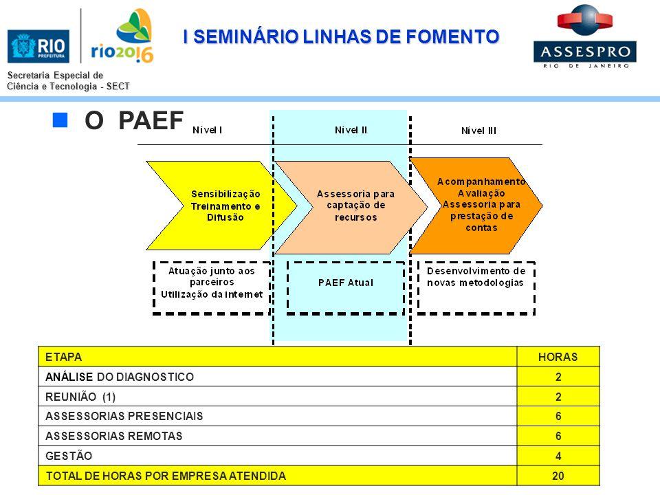 I SEMINÁRIO LINHAS DE FOMENTO Secretaria Especial de Ciência e Tecnologia - SECT O PAEF ETAPAHORAS ANÁLISE DO DIAGNOSTICO2 REUNIÃO (1)2 ASSESSORIAS PR