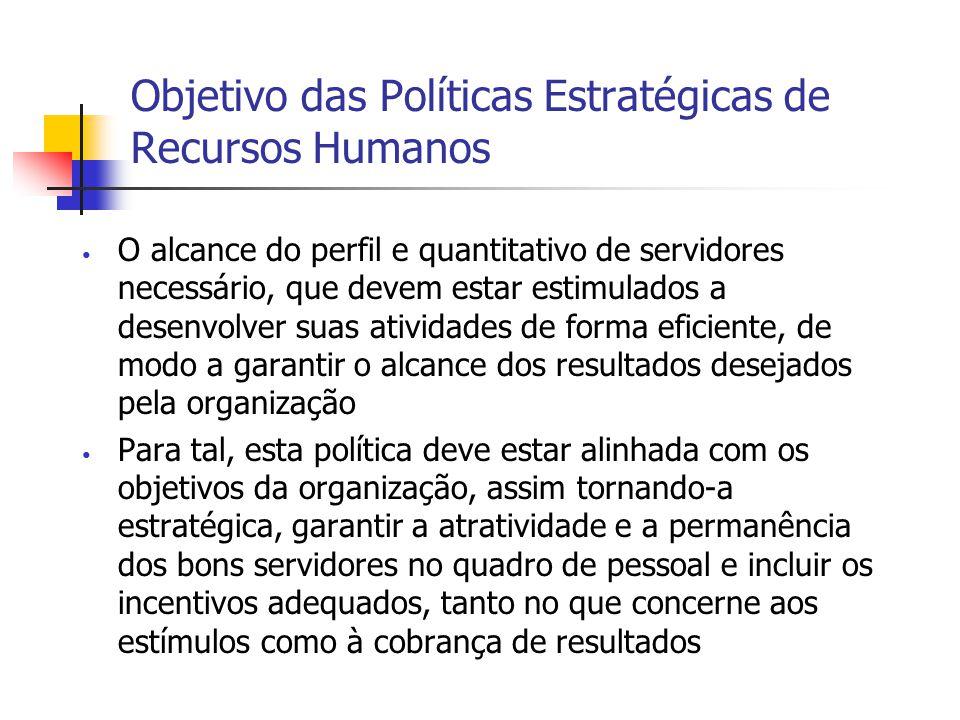 Objetivo das Políticas Estratégicas de Recursos Humanos O alcance do perfil e quantitativo de servidores necessário, que devem estar estimulados a des