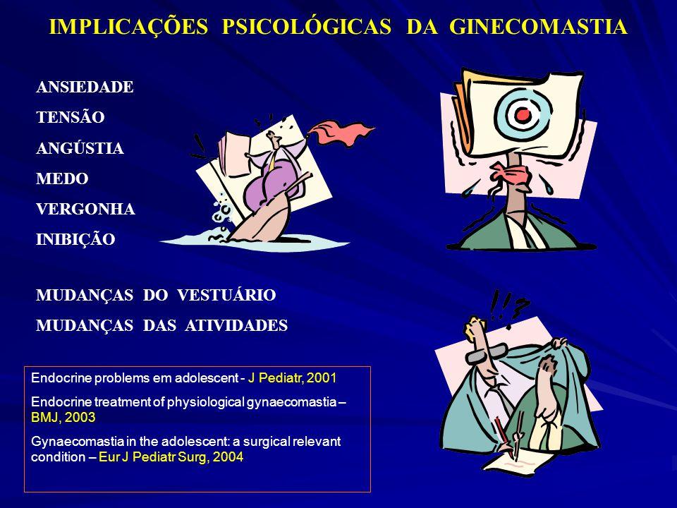 IMPLICAÇÕES PSICOLÓGICAS DA GINECOMASTIA ANSIEDADE TENSÃO ANGÚSTIA MEDO VERGONHA INIBIÇÃO MUDANÇAS DO VESTUÁRIO MUDANÇAS DAS ATIVIDADES Endocrine prob