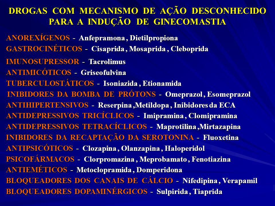 DROGAS COM MECANISMO DE AÇÃO DESCONHECIDO PARA A INDUÇÃO DE GINECOMASTIA ANOREXÍGENOS - Anfepramona, Dietilpropiona GASTROCINÉTICOS - Cisaprida, Mosap