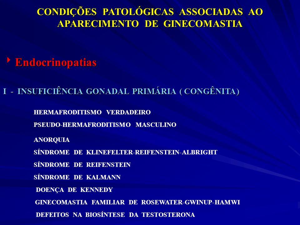 CONDIÇÕES PATOLÓGICAS ASSOCIADAS AO APARECIMENTO DE GINECOMASTIA Endocrinopatias I - INSUFICIÊNCIA GONADAL PRIMÁRIA ( CONGÊNITA ) HERMAFRODITISMO VERD