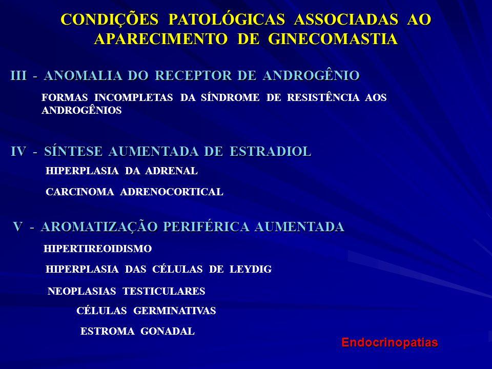 CONDIÇÕES PATOLÓGICAS ASSOCIADAS AO APARECIMENTO DE GINECOMASTIA III - ANOMALIA DO RECEPTOR DE ANDROGÊNIO IV - SÍNTESE AUMENTADA DE ESTRADIOL FORMAS I