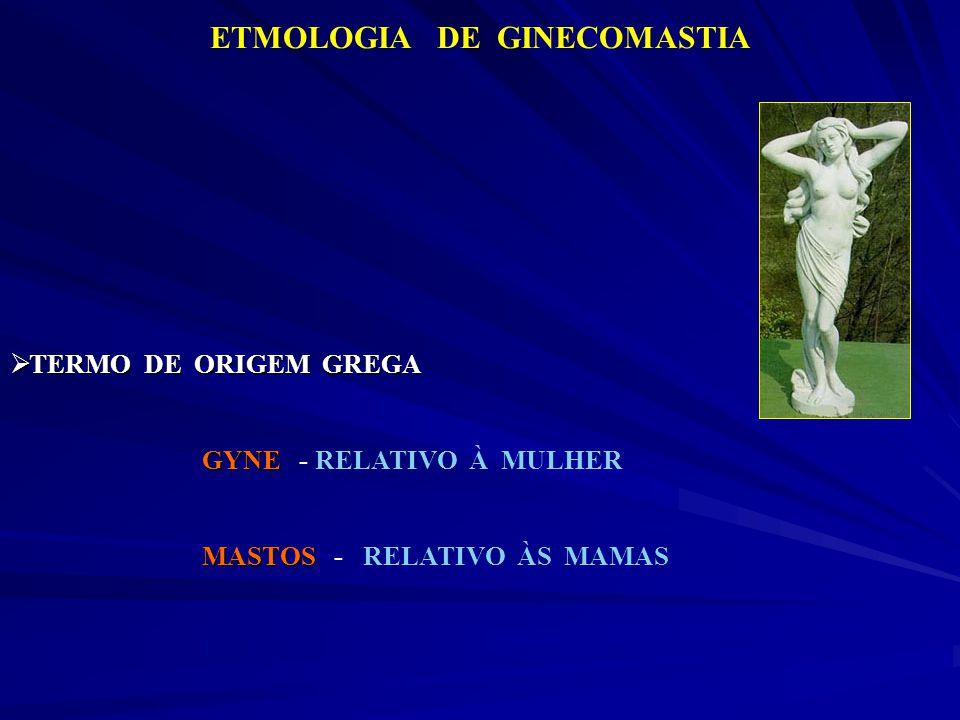 ETMOLOGIA DE GINECOMASTIA TERMO DE ORIGEM GREGA TERMO DE ORIGEM GREGA GYNE GYNE - RELATIVO À MULHER MASTOS MASTOS - RELATIVO ÀS MAMAS