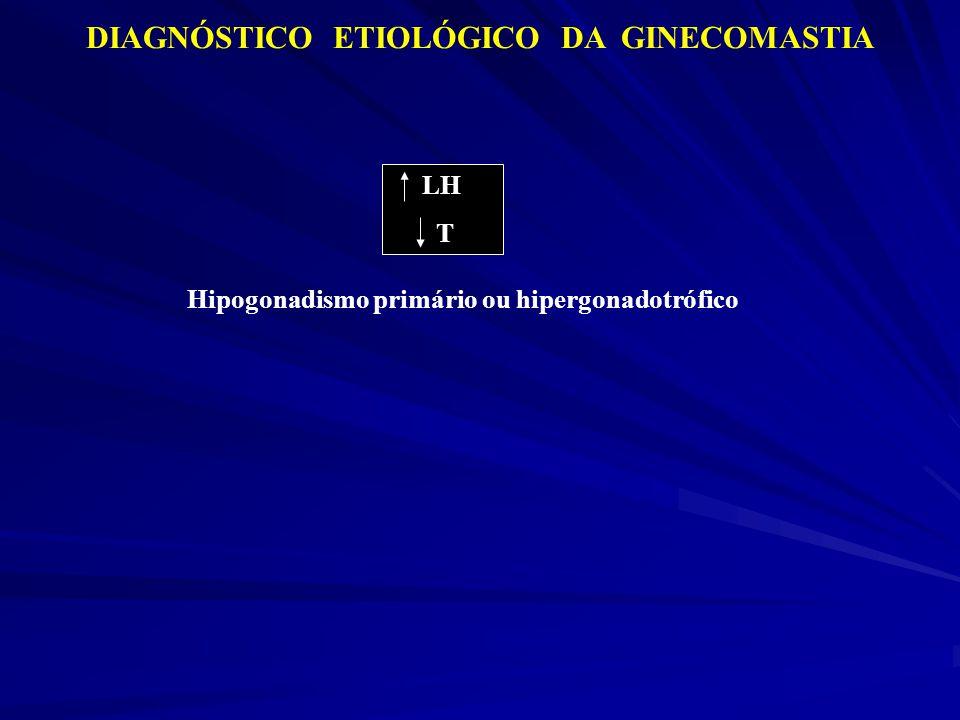 DIAGNÓSTICO ETIOLÓGICO DA GINECOMASTIA LH T Hipogonadismo primário ou hipergonadotrófico