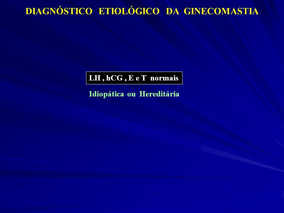 DIAGNÓSTICO ETIOLÓGICO DA GINECOMASTIA LH, hCG, E e T normais Idiopática ou Hereditária