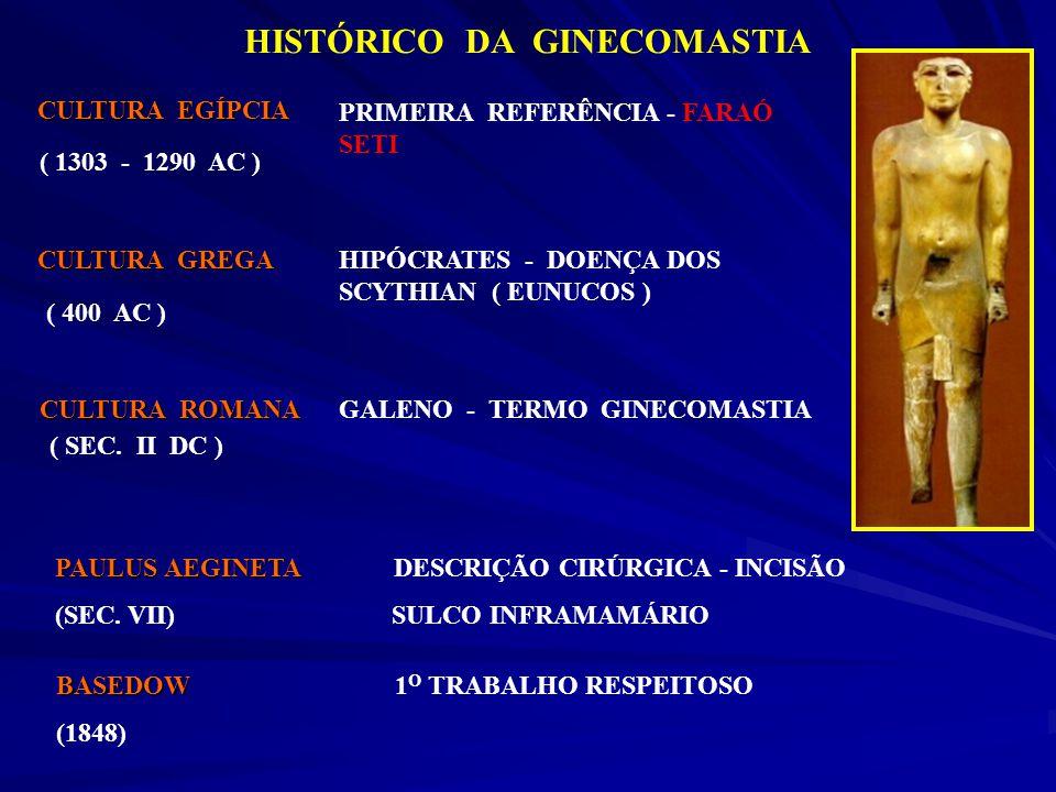 HISTÓRICO DA GINECOMASTIA CULTURA EGÍPCIA PRIMEIRA REFERÊNCIA - FARAÓ SETI ( 1303 - 1290 AC ) CULTURA GREGA ( 400 AC ) HIPÓCRATES - DOENÇA DOS SCYTHIA