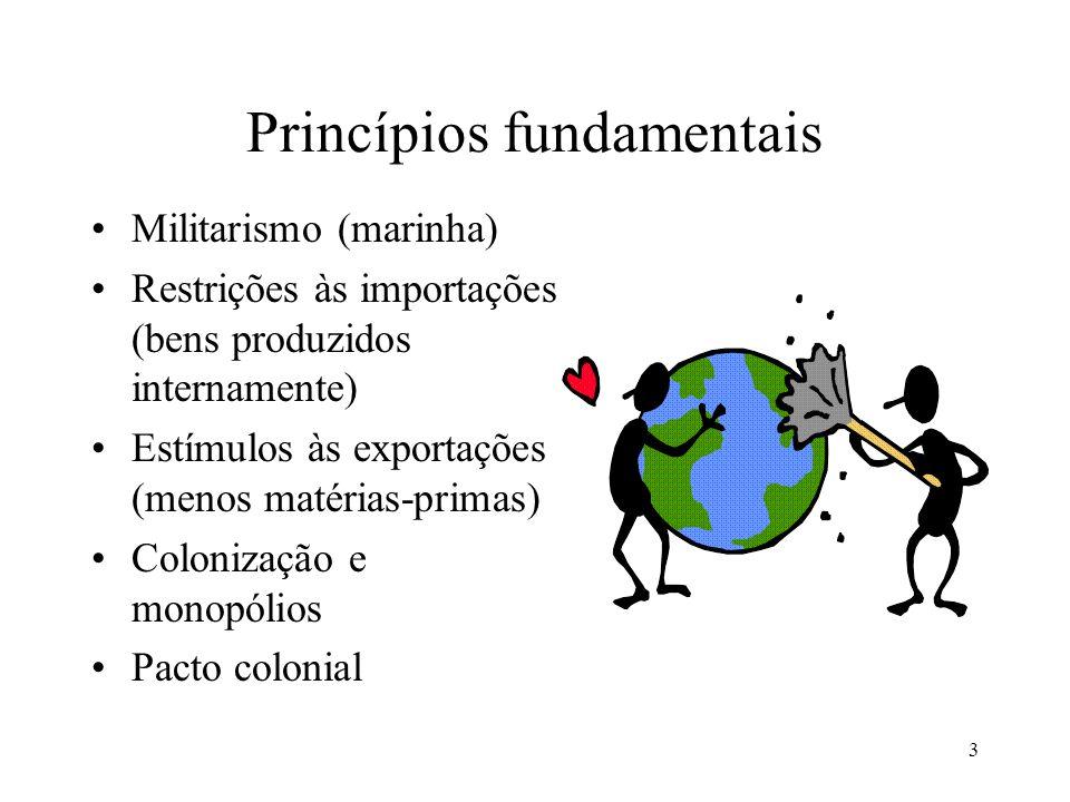 3 Princípios fundamentais Militarismo (marinha) Restrições às importações (bens produzidos internamente) Estímulos às exportações (menos matérias-primas) Colonização e monopólios Pacto colonial