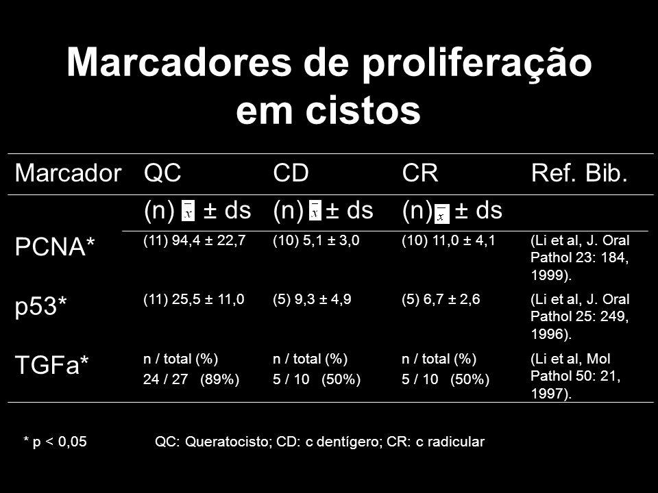 Marcadores de proliferação em cistos MarcadorQC (n) ± ds CD (n) ± ds CR (n) ± ds Ref. Bib. PCNA* (11) 94,4 ± 22,7(10) 5,1 ± 3,0(10) 11,0 ± 4,1(Li et a
