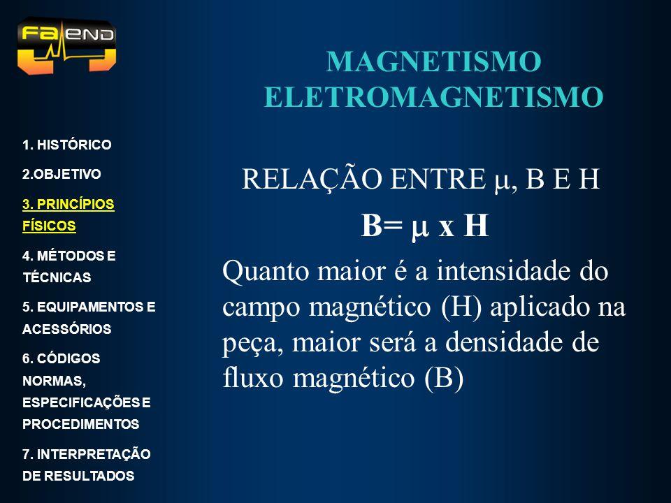MAGNETISMO ELETROMAGNETISMO RELAÇÃO ENTRE, B E H B= x H Quanto maior é a intensidade do campo magnético (H) aplicado na peça, maior será a densidade d