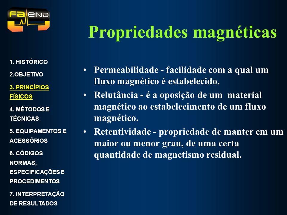 Propriedades magnéticas Permeabilidade - facilidade com a qual um fluxo magnético é estabelecido. Relutância - é a oposição de um material magnético a