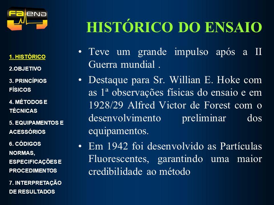 HISTÓRICO DO ENSAIO Teve um grande impulso após a II Guerra mundial. Destaque para Sr. Willian E. Hoke com as 1ª observações físicas do ensaio e em 19