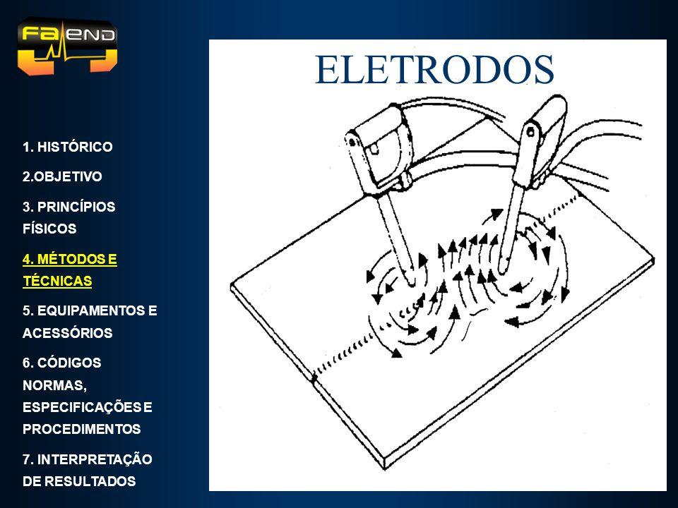 ELETRODOS 1. HISTÓRICO 2.OBJETIVO 3. PRINCÍPIOS FÍSICOS 4. MÉTODOS E TÉCNICAS 5. EQUIPAMENTOS E ACESSÓRIOS 6. CÓDIGOS NORMAS, ESPECIFICAÇÕES E PROCEDI