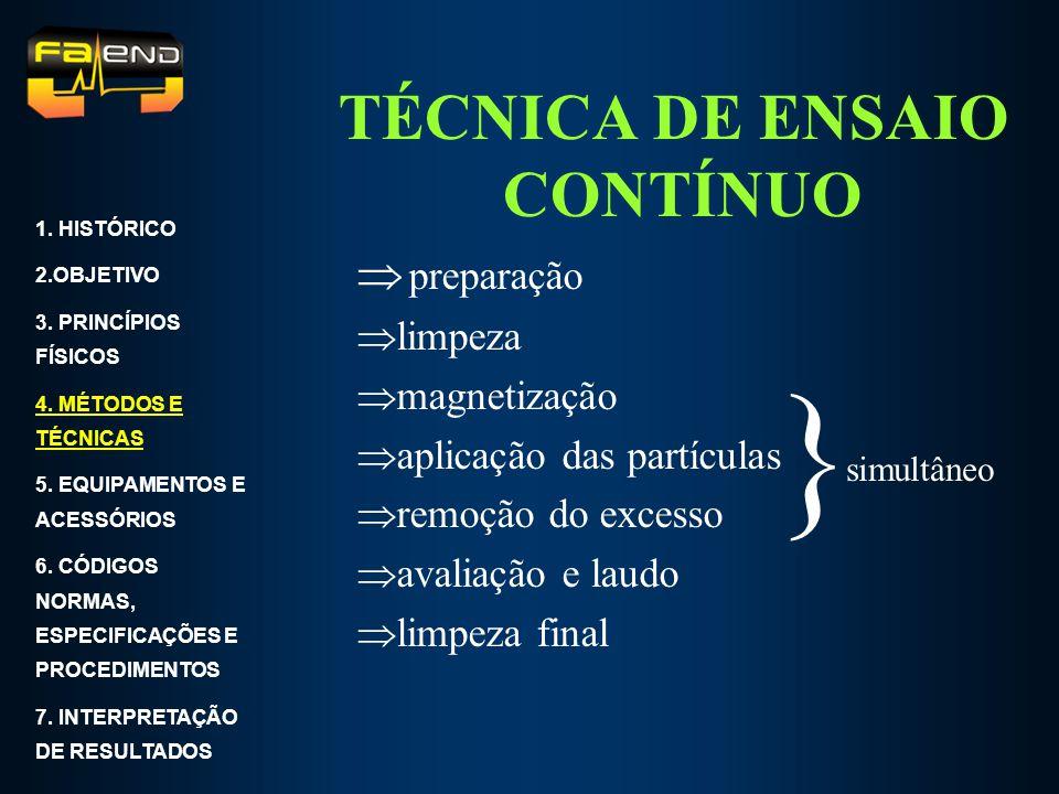 TÉCNICA DE ENSAIO CONTÍNUO preparação limpeza magnetização aplicação das partículas remoção do excesso avaliação e laudo limpeza final } simultâneo 1.