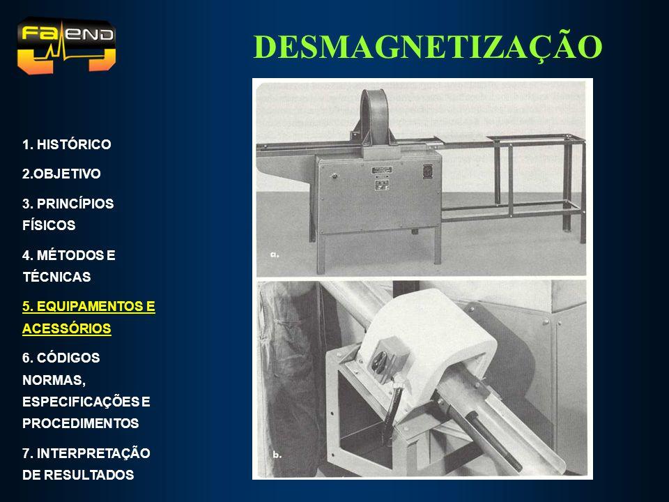 DESMAGNETIZAÇÃO 1. HISTÓRICO 2.OBJETIVO 3. PRINCÍPIOS FÍSICOS 4. MÉTODOS E TÉCNICAS 5. EQUIPAMENTOS E ACESSÓRIOS 6. CÓDIGOS NORMAS, ESPECIFICAÇÕES E P