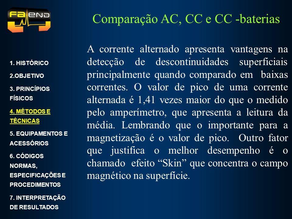Comparação AC, CC e CC -baterias A corrente alternado apresenta vantagens na detecção de descontinuidades superficiais principalmente quando comparado