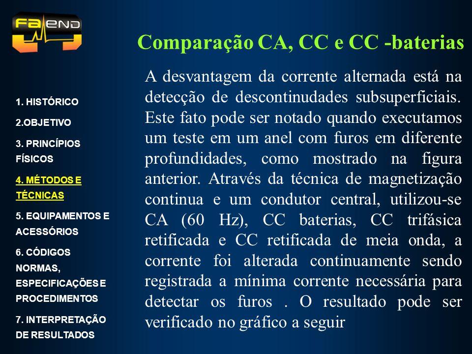 Comparação CA, CC e CC -baterias A desvantagem da corrente alternada está na detecção de descontinudades subsuperficiais. Este fato pode ser notado qu