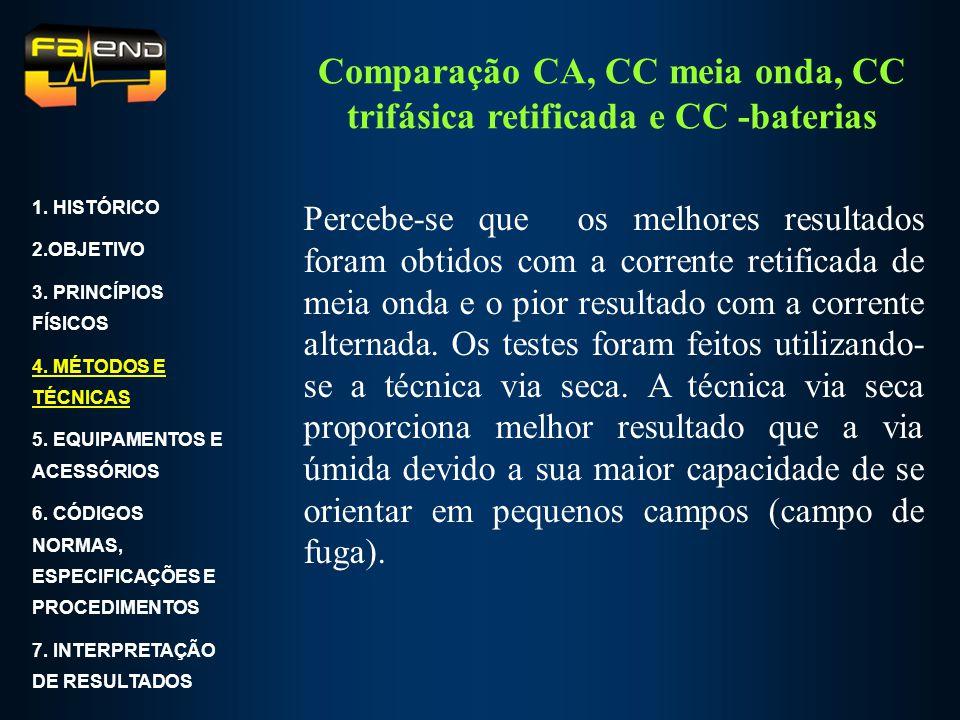 Comparação CA, CC meia onda, CC trifásica retificada e CC -baterias Percebe-se que os melhores resultados foram obtidos com a corrente retificada de m