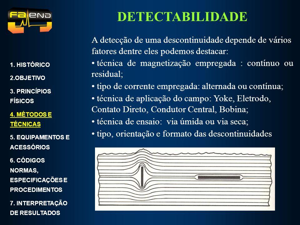 DETECTABILIDADE A detecção de uma descontinuidade depende de vários fatores dentre eles podemos destacar: técnica de magnetização empregada : contínuo