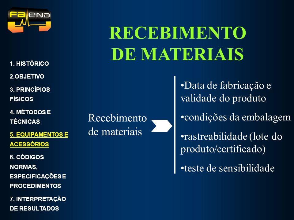 RECEBIMENTO DE MATERIAIS Recebimento de materiais Data de fabricação e validade do produto condições da embalagem rastreabilidade (lote do produto/cer
