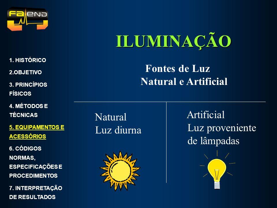 ILUMINAÇÃO Fontes de Luz Natural e Artificial Natural Luz diurna Artificial Luz proveniente de lâmpadas 1. HISTÓRICO 2.OBJETIVO 3. PRINCÍPIOS FÍSICOS
