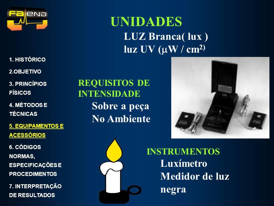 UNIDADES LUZ Branca( lux ) luz UV ( W / cm 2) REQUISITOS DE INTENSIDADE Sobre a peça No Ambiente INSTRUMENTOS Luxímetro Medidor de luz negra 1. HISTÓR