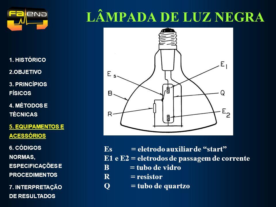 LÂMPADA DE LUZ NEGRA Es = eletrodo auxiliar de start E1 e E2 = eletrodos de passagem de corrente B = tubo de vidro R = resistor Q = tubo de quartzo 1.
