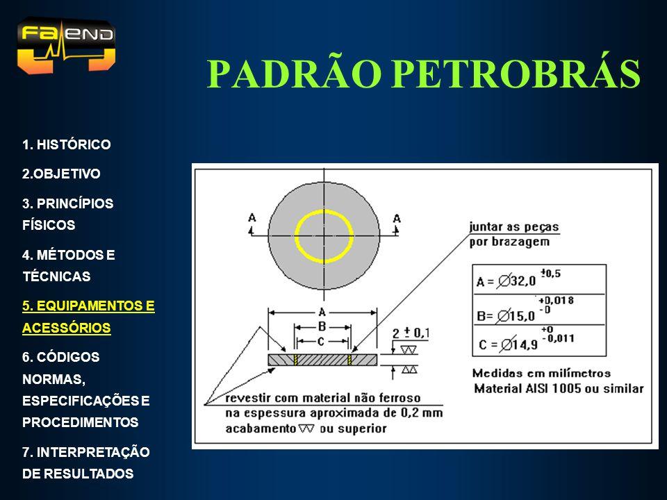 PADRÃO PETROBRÁS 1. HISTÓRICO 2.OBJETIVO 3. PRINCÍPIOS FÍSICOS 4. MÉTODOS E TÉCNICAS 5. EQUIPAMENTOS E ACESSÓRIOS 6. CÓDIGOS NORMAS, ESPECIFICAÇÕES E
