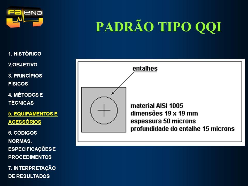 PADRÃO TIPO QQI 1. HISTÓRICO 2.OBJETIVO 3. PRINCÍPIOS FÍSICOS 4. MÉTODOS E TÉCNICAS 5. EQUIPAMENTOS E ACESSÓRIOS 6. CÓDIGOS NORMAS, ESPECIFICAÇÕES E P
