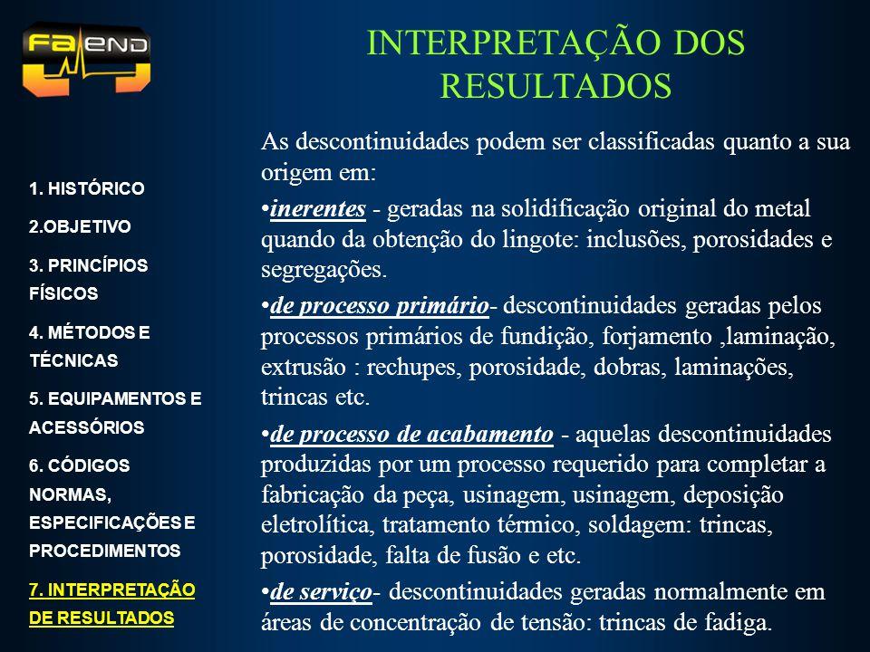 INTERPRETAÇÃO DOS RESULTADOS As descontinuidades podem ser classificadas quanto a sua origem em: inerentes - geradas na solidificação original do meta