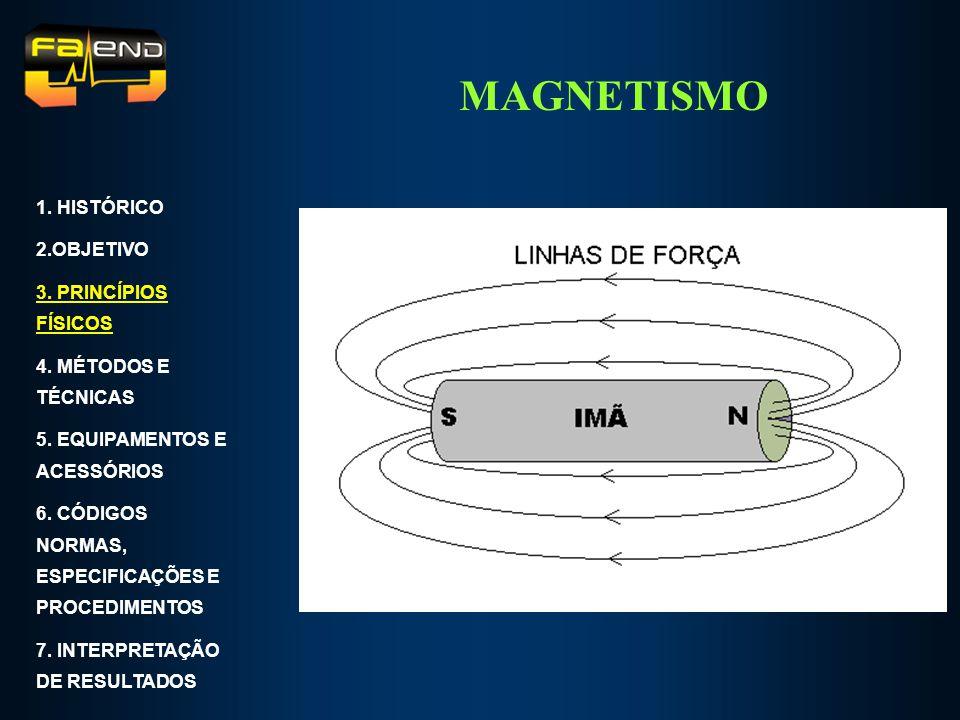 MAGNETISMO 1. HISTÓRICO 2.OBJETIVO 3. PRINCÍPIOS FÍSICOS 4. MÉTODOS E TÉCNICAS 5. EQUIPAMENTOS E ACESSÓRIOS 6. CÓDIGOS NORMAS, ESPECIFICAÇÕES E PROCED
