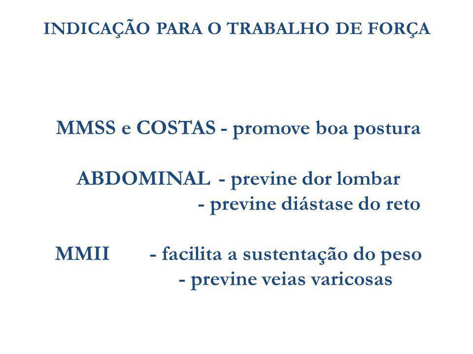 INDICAÇÃO PARA O TRABALHO DE FORÇA MMSS e COSTAS - promove boa postura ABDOMINAL - previne dor lombar - previne diástase do reto MMII - facilita a sus