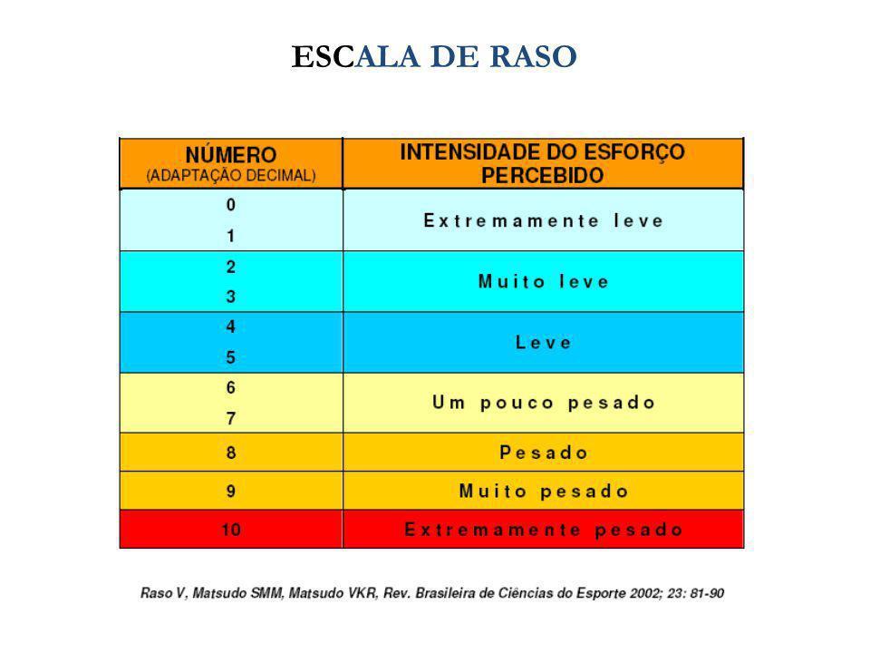 ESCALA DE RASO