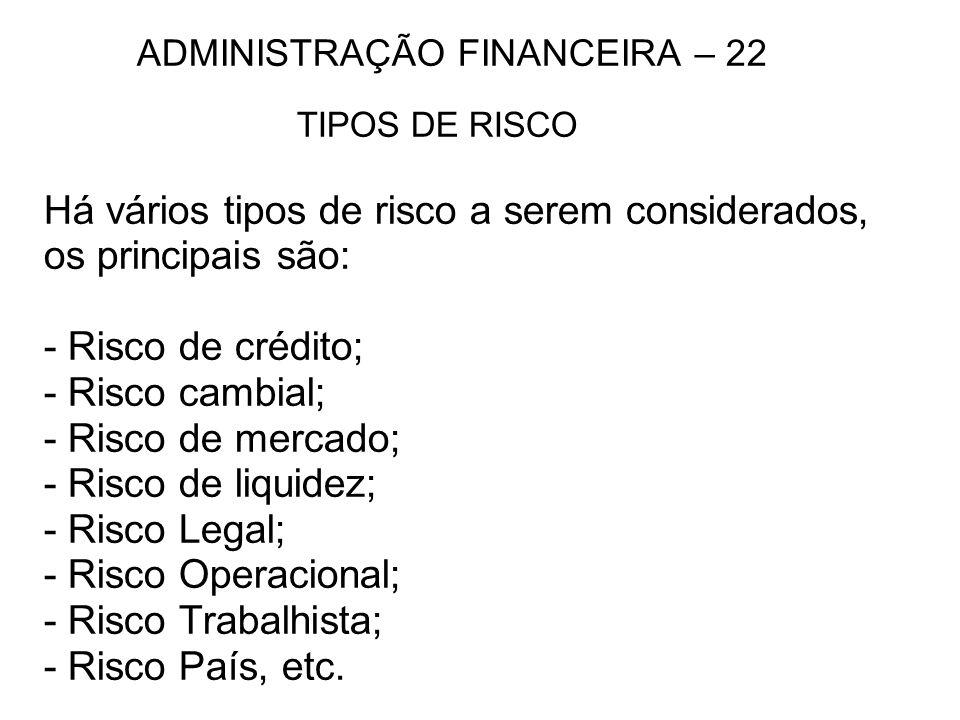 ADMINISTRAÇÃO FINANCEIRA – 22 TIPOS DE RISCO Há vários tipos de risco a serem considerados, os principais são: - Risco de crédito; - Risco cambial; -