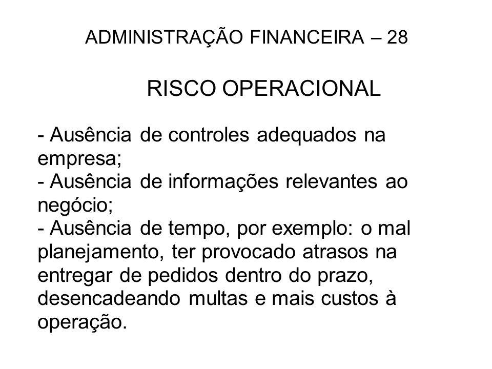 ADMINISTRAÇÃO FINANCEIRA – 28 RISCO OPERACIONAL - Ausência de controles adequados na empresa; - Ausência de informações relevantes ao negócio; - Ausên