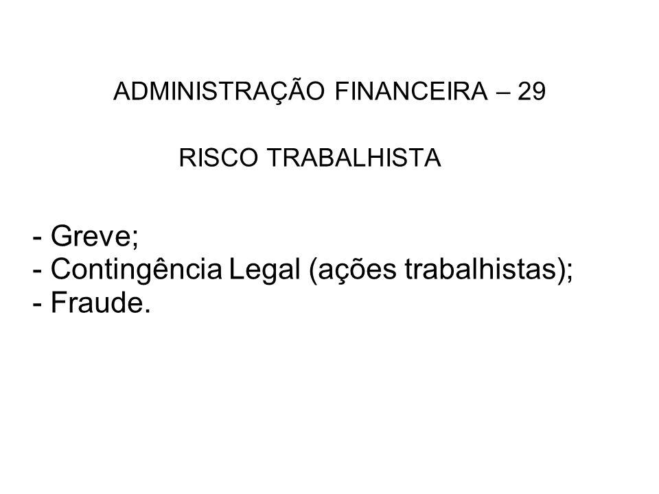 ADMINISTRAÇÃO FINANCEIRA – 29 RISCO TRABALHISTA - Greve; - Contingência Legal (ações trabalhistas); - Fraude.