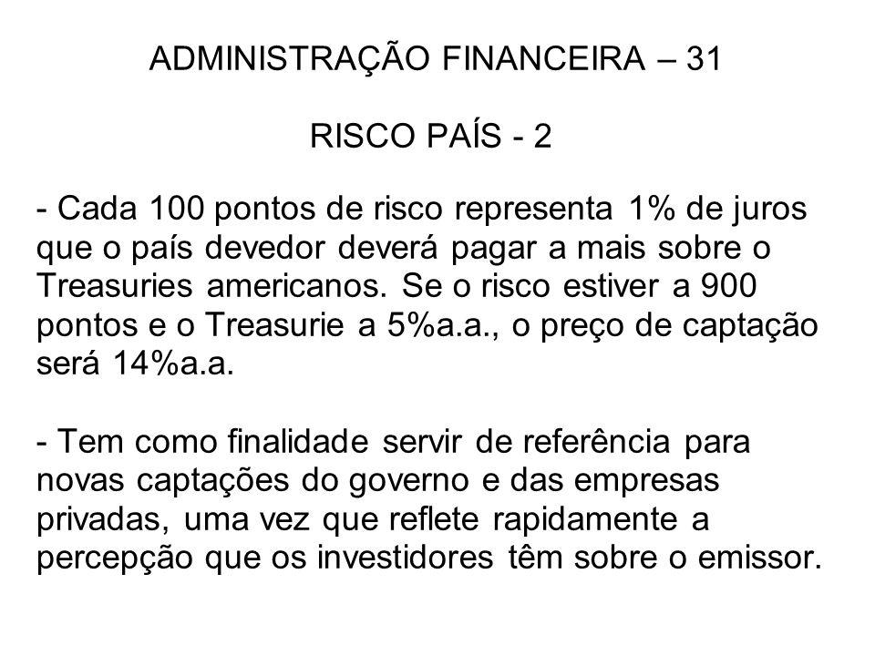 ADMINISTRAÇÃO FINANCEIRA – 31 RISCO PAÍS - 2 - Cada 100 pontos de risco representa 1% de juros que o país devedor deverá pagar a mais sobre o Treasuri