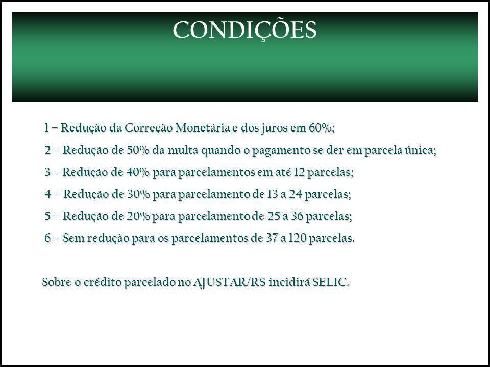 CONDIÇÕES 1 – Redução da Correção Monetária e dos juros em 60%; 1 – Redução da Correção Monetária e dos juros em 60%; 2 – Redução de 50% da multa quan