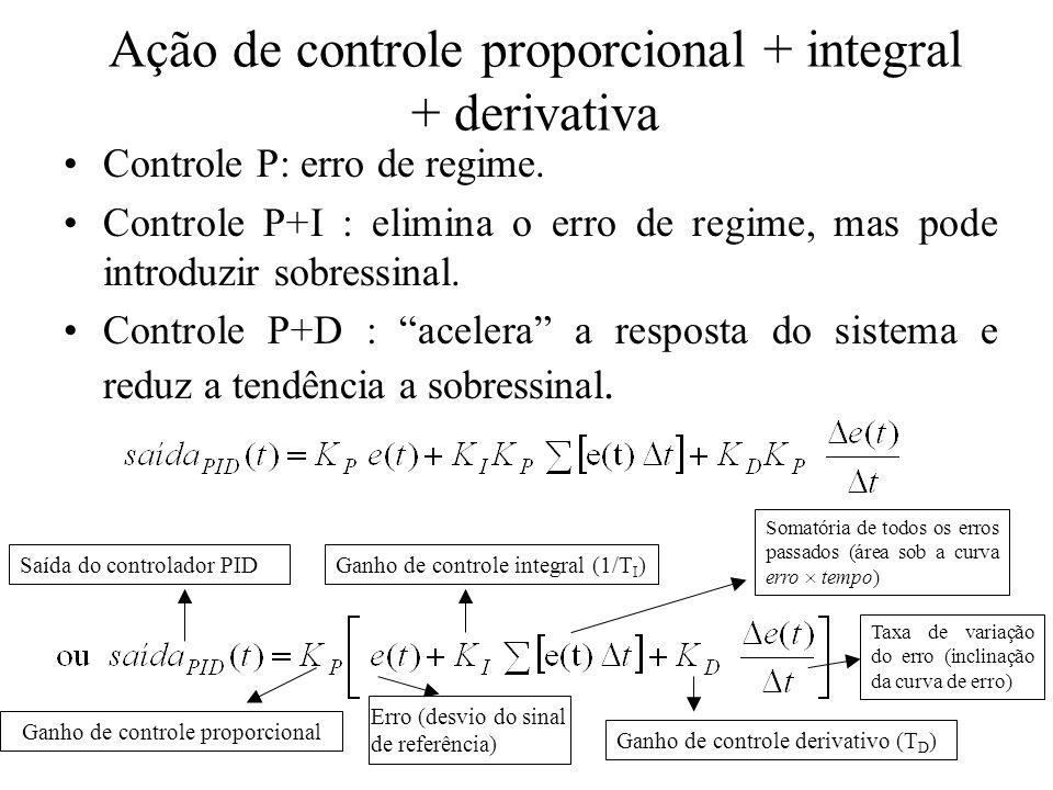 Ação de controle proporcional + integral + derivativa Controle P: erro de regime. Controle P+I : elimina o erro de regime, mas pode introduzir sobress