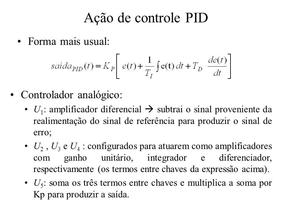 Ação de controle PID Forma mais usual: Controlador analógico: U 1 : amplificador diferencial subtrai o sinal proveniente da realimentação do sinal de