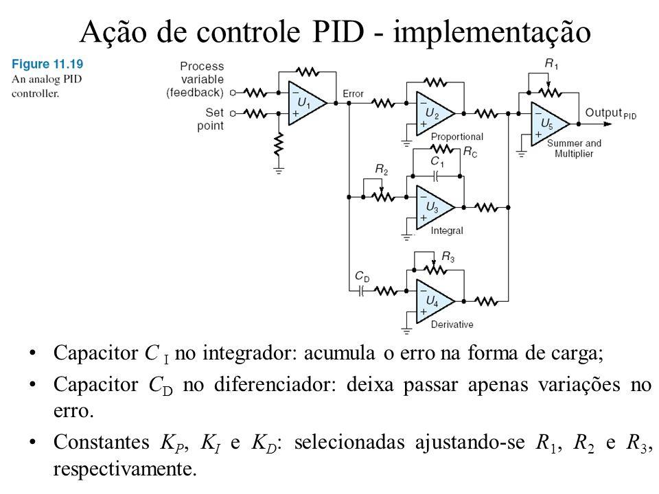 Ação de controle PID - implementação Capacitor C I no integrador: acumula o erro na forma de carga; Capacitor C D no diferenciador: deixa passar apena