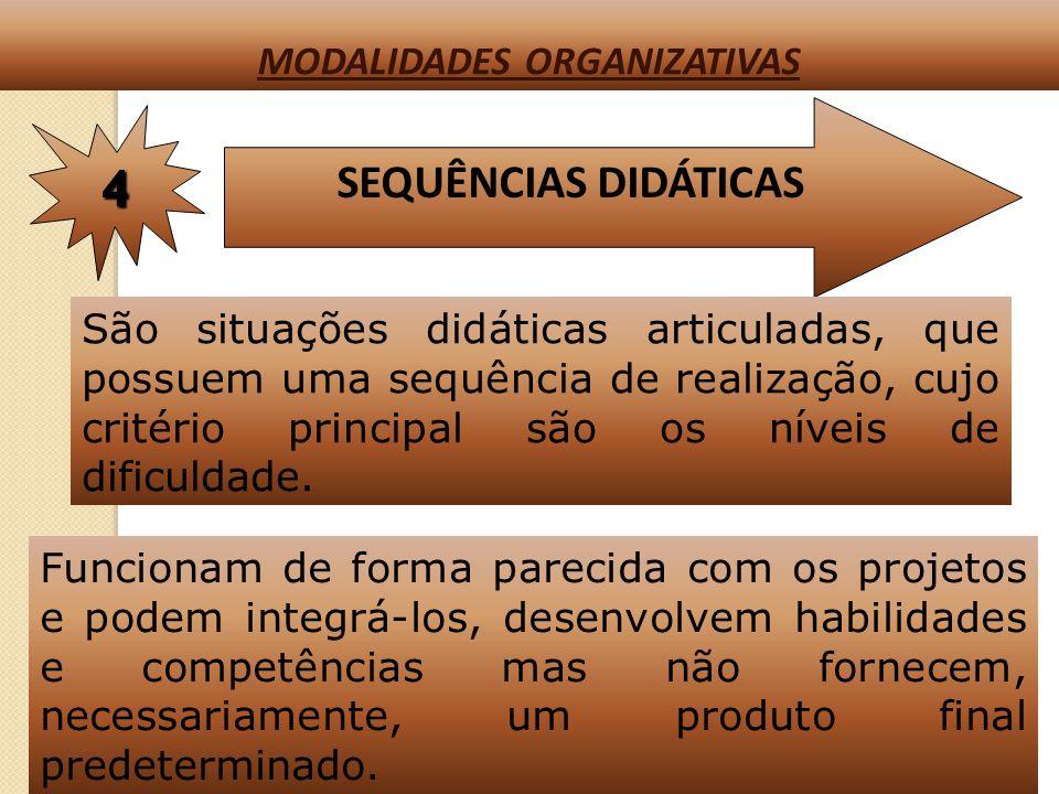 MODALIDADES ORGANIZATIVAS PROJETOS 3 Prevê um produto final e planejamento com objetivos claros Contextualizam as atividades: ler, escrever, estudar, pesquisar...