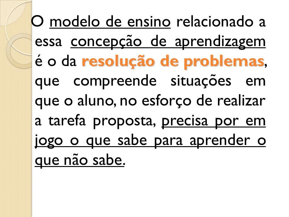 resolução de problemas O modelo de ensino relacionado a essa concepção de aprendizagem é o da resolução de problemas, que compreende situações em que o aluno, no esforço de realizar a tarefa proposta, precisa por em jogo o que sabe para aprender o que não sabe.
